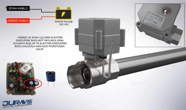DURAVIS Fail-Safe 220 VAC Mini Motorlu Vana / Zone Vana Çalışma Prensibi (Elektrik Kesintisi Anında Vana Kapanır)