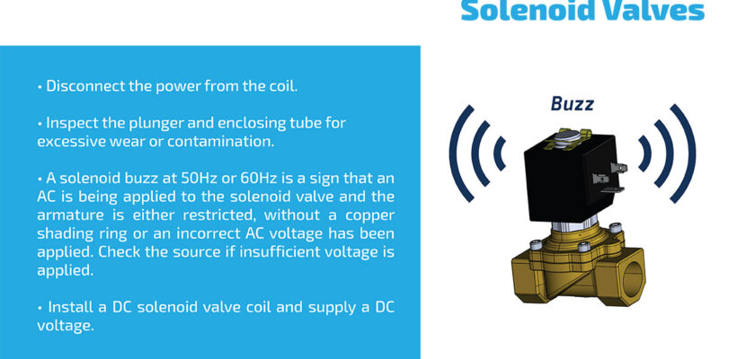 Buzzing Solenoids and What to Do About Them