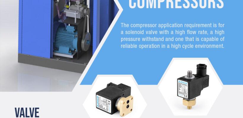 Solenoid Valves For Compressors